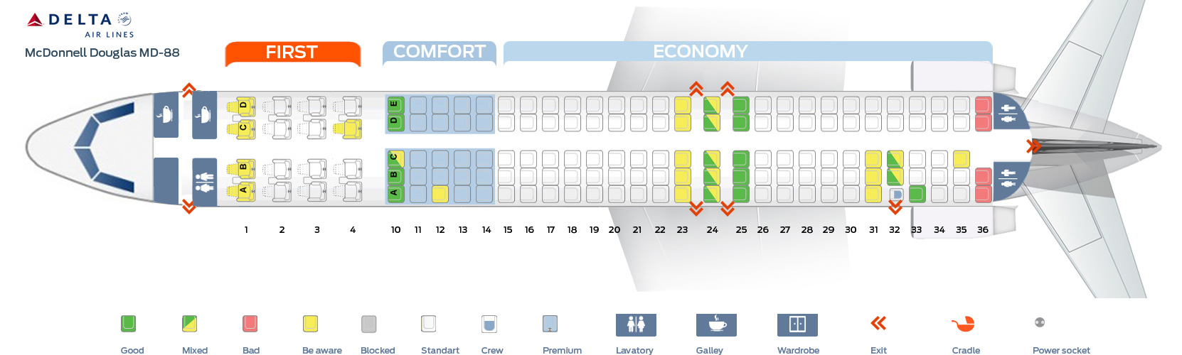how to choose aircraft seats