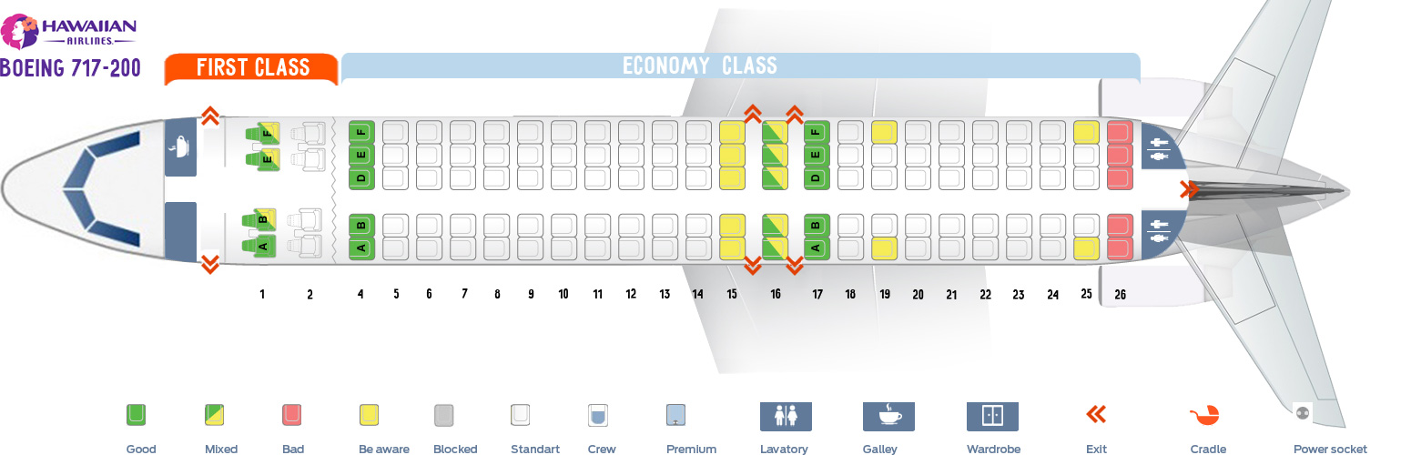 Seat map Boeing 717-200 Hawaiian airlines