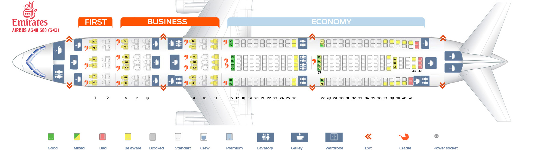 Seat Map Airbus A340-300 Emirates