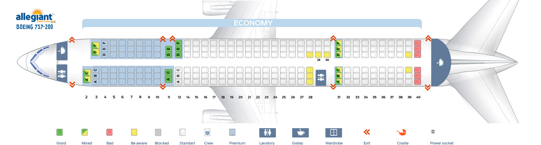 Allegiant Airplane Seating Chart Elcho Table