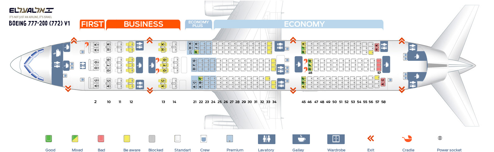 Choosing the best seats in a Boeing 777,200 aircraft (photos and diagrams)