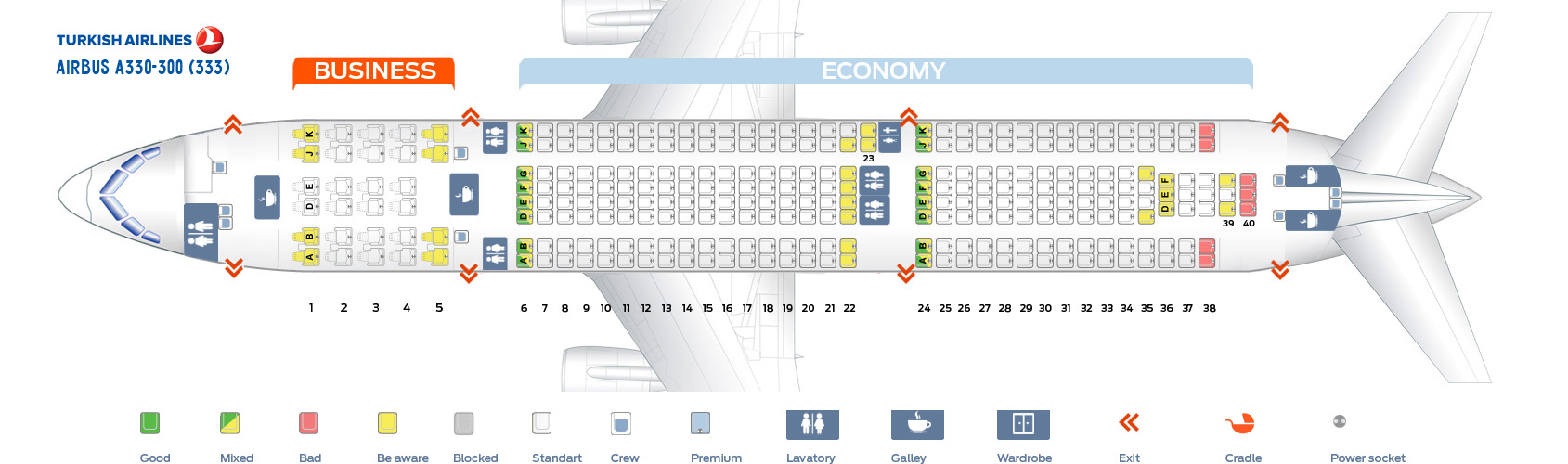 Seat Map Airbus A330-300 Turkish Airlines
