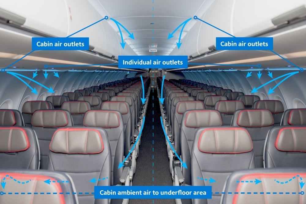 Advices to airline passengers for safe flights from Airbus