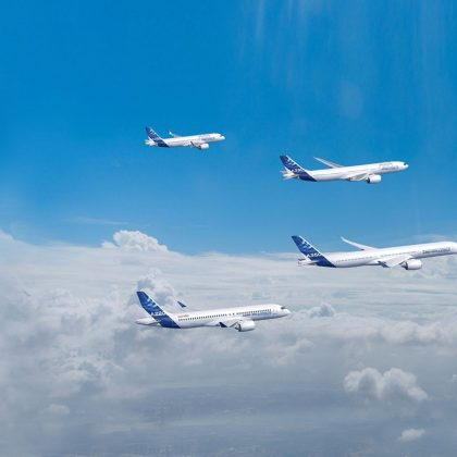 Deliveries of Airbus airplanes reduced in 2020 by 34,5%